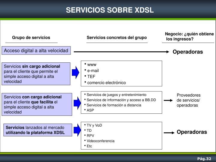 SERVICIOS SOBRE XDSL