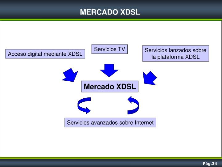 MERCADO XDSL