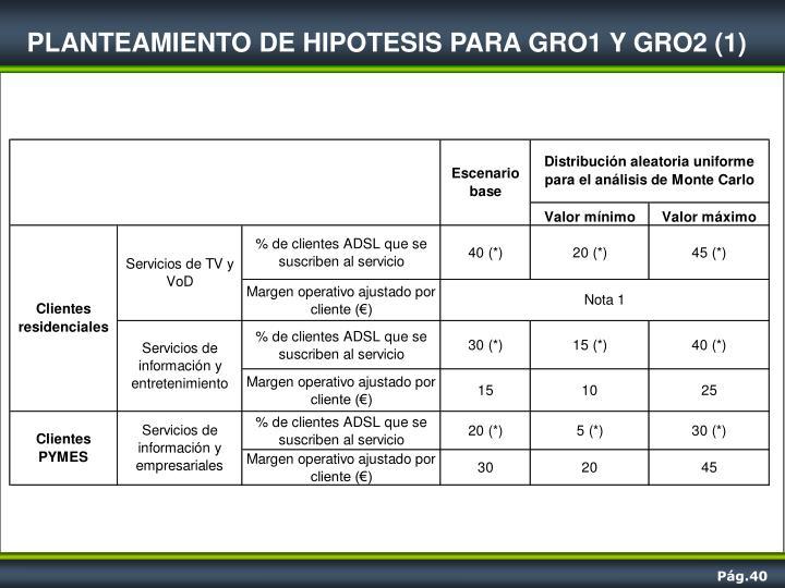 PLANTEAMIENTO DE HIPOTESIS PARA GRO1 Y GRO2 (1)