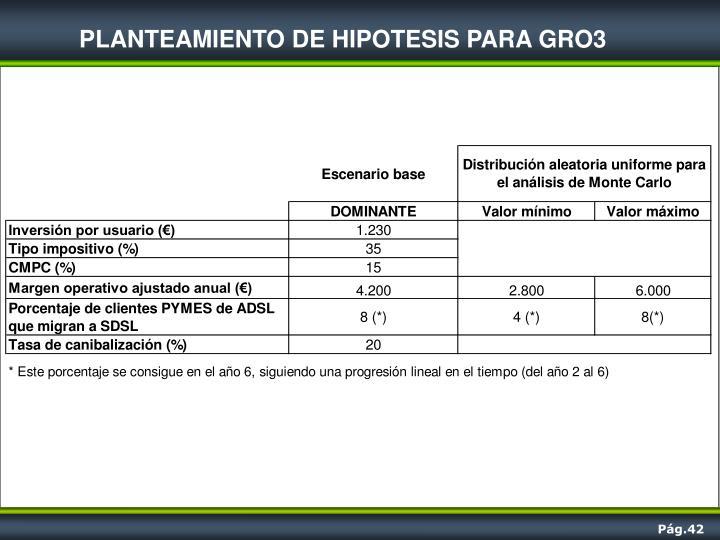 PLANTEAMIENTO DE HIPOTESIS PARA GRO3