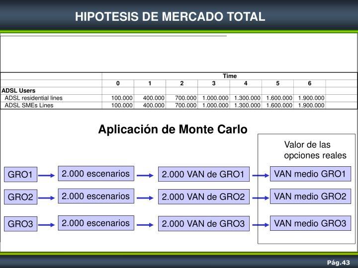 HIPOTESIS DE MERCADO TOTAL