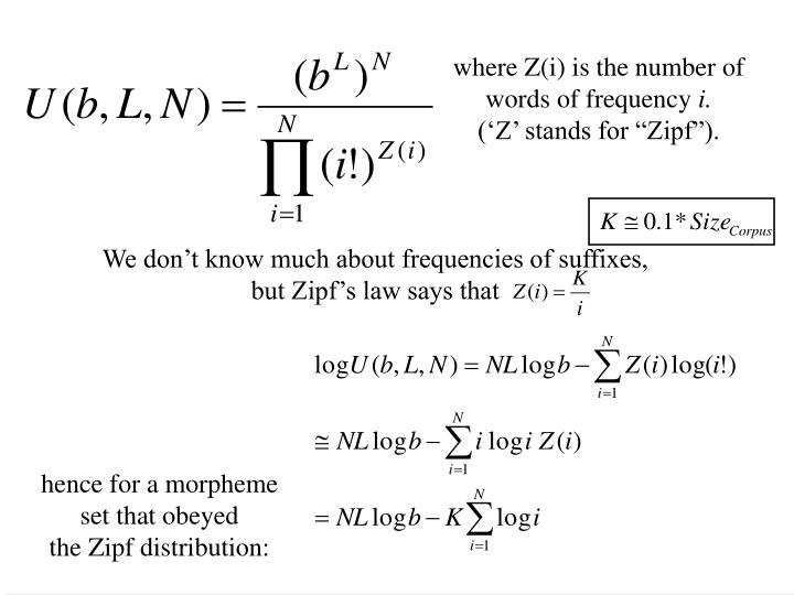 where Z(i) is the number of words of frequency