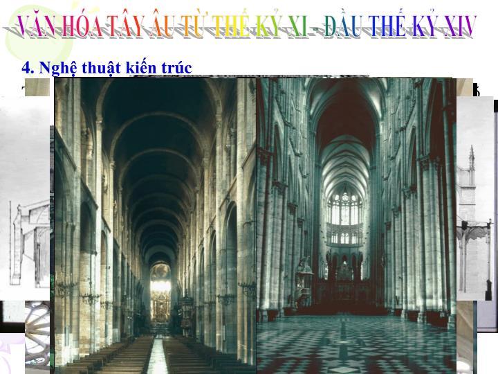 VĂN HÓA TÂY ÂU TỪ THẾ KỶ XI - ĐẦU THẾ KỶ XIV