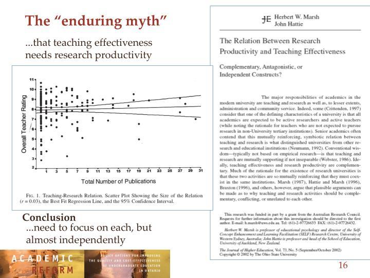 "The ""enduring myth"""