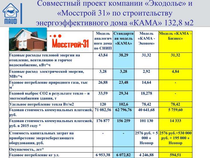 Совместный проект компании «Экодолье» и «Мосстрой 31» по строительству энергоэффективного дома «КАМА» 132,8 м2
