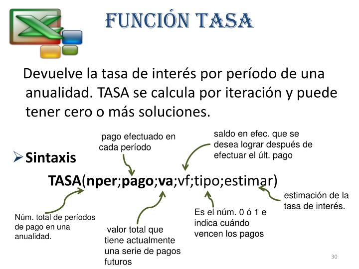 FUNCIÓN TASA