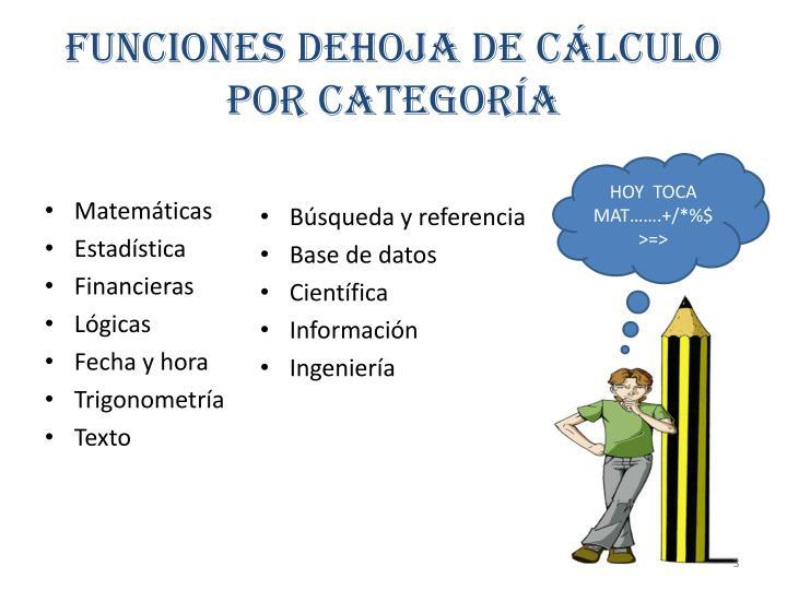 FUNCIONES DEHOJA DE CÁLCULO POR CATEGORÍA