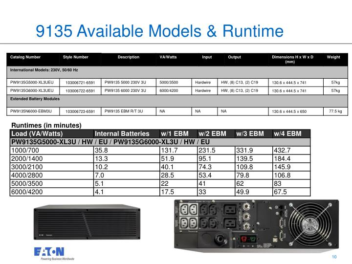 9135 Available Models & Runtime