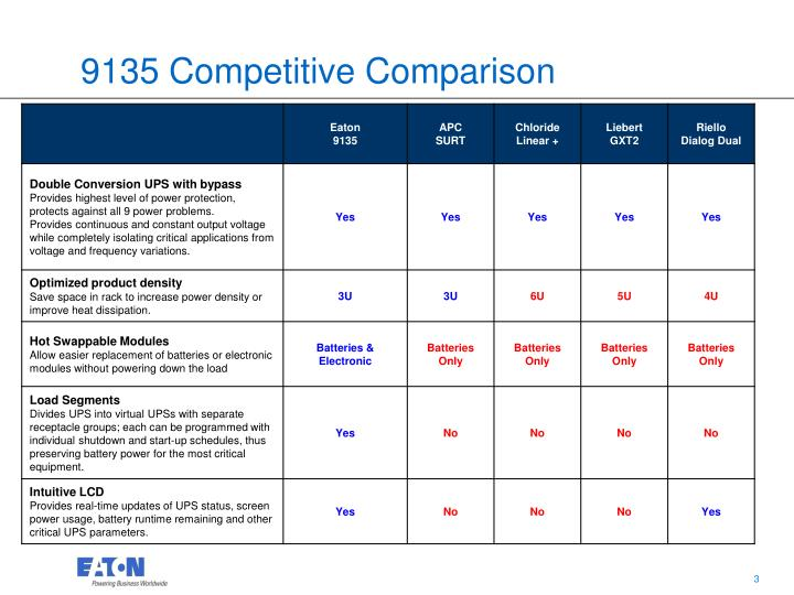 9135 competitive comparison