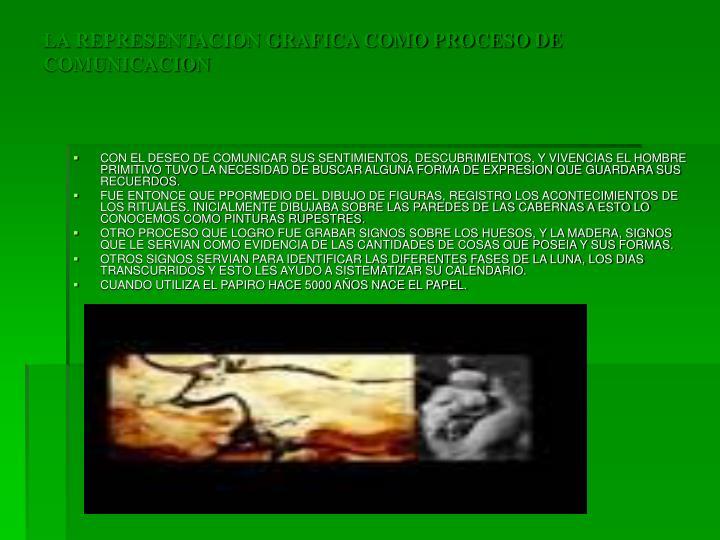 LA REPRESENTACION GRAFICA COMO PROCESO DE COMUNICACION