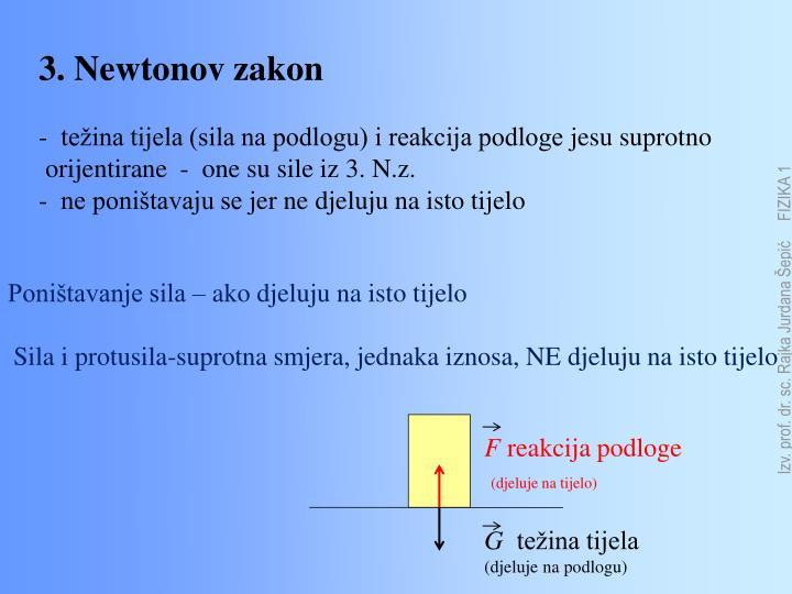 3. Newtonov zakon