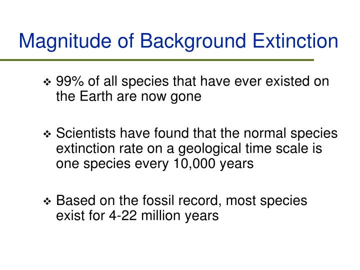 Magnitude of Background Extinction