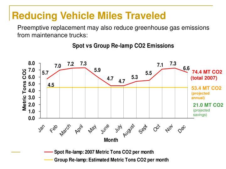 53.4 MT CO2
