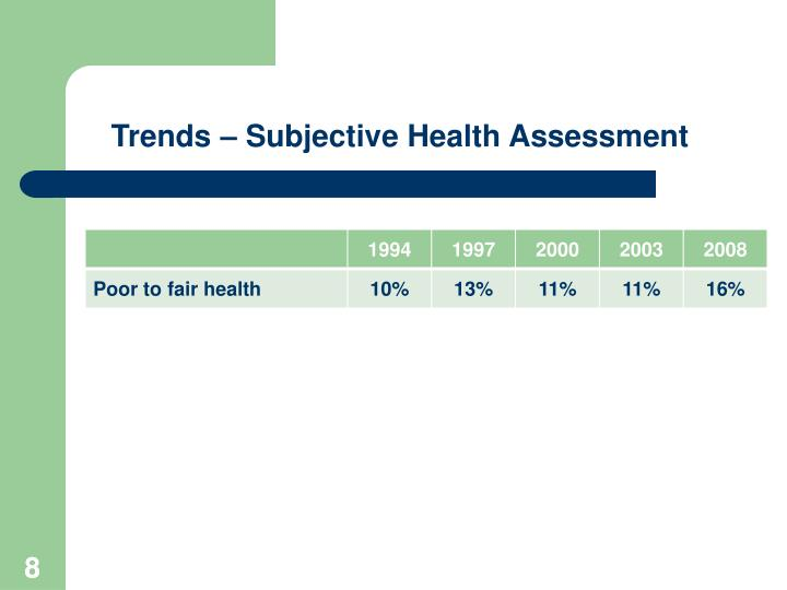 Trends – Subjective Health Assessment
