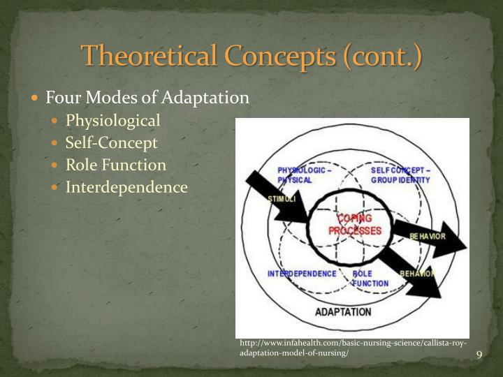 Theoretical Concepts (cont.)