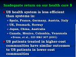 inadequate return on our health care