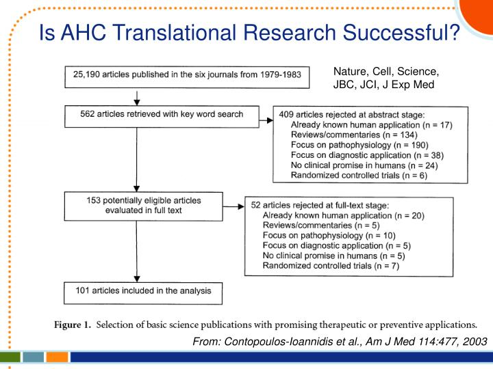 Is AHC Translational Research Successful?