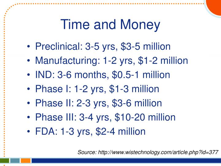 Preclinical: 3-5 yrs, $3-5 million
