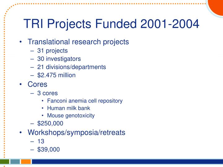 Translational research projects