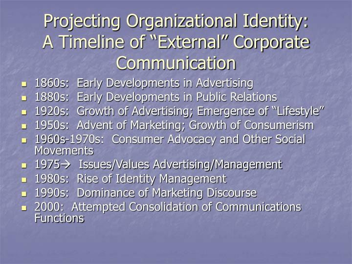 Projecting Organizational Identity: