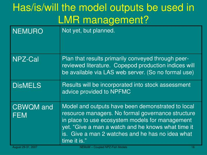Has/is/will the model outputs be used in LMR management?