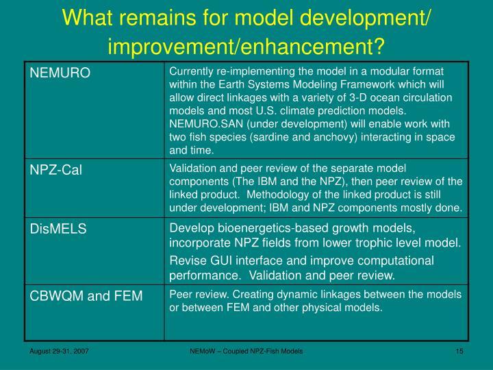 What remains for model development/ improvement/enhancement?
