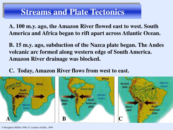 Streams and Plate Tectonics