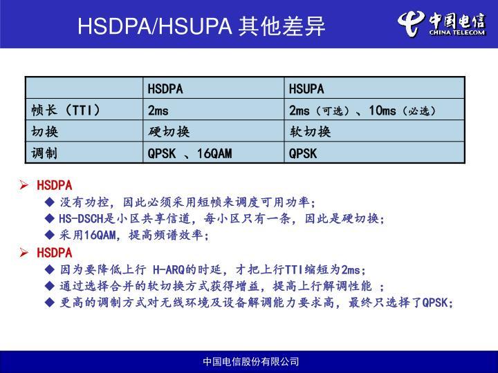HSDPA/HSUPA
