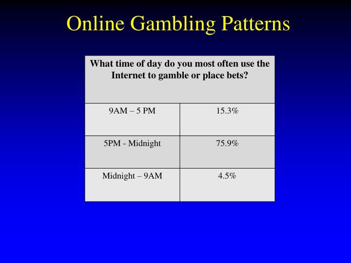 Online Gambling Patterns