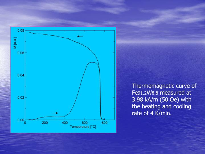 Thermomagnetic curve of Fe
