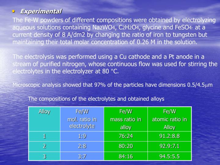 The Fe-W powders of different compositions were obtained by electrolyzing aqueous solutions containing Na