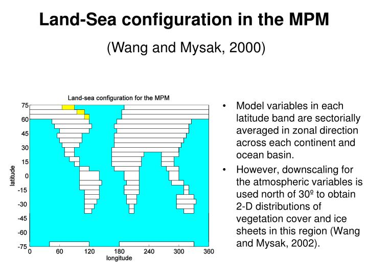 Land-Sea configuration in the MPM