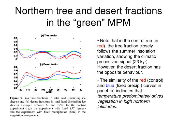 "Northern tree and desert fractions in the ""green"" MPM"