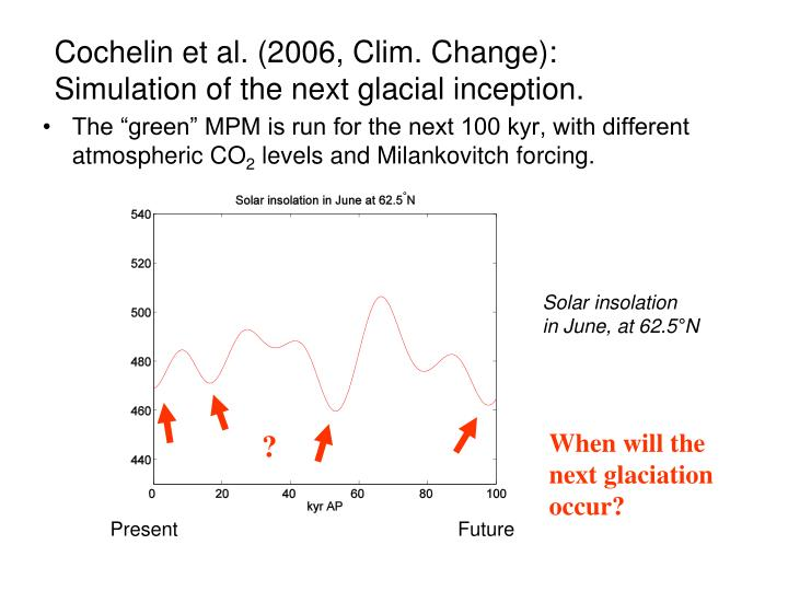 Cochelin et al. (2006, Clim. Change): Simulation of the next glacial inception.
