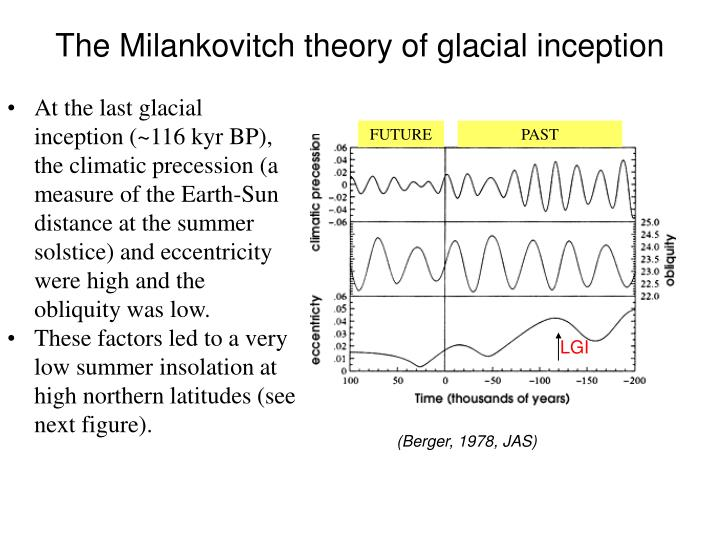 The Milankovitch theory of glacial inception
