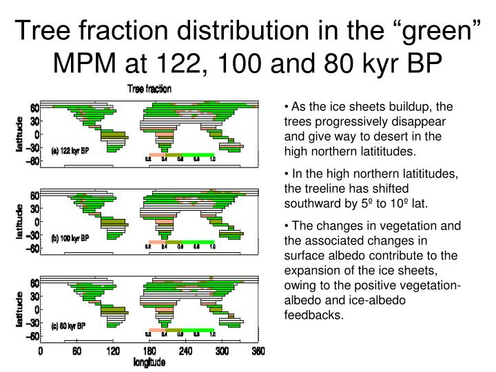 "Tree fraction distribution in the ""green"" MPM at 122, 100 and 80 kyr BP"