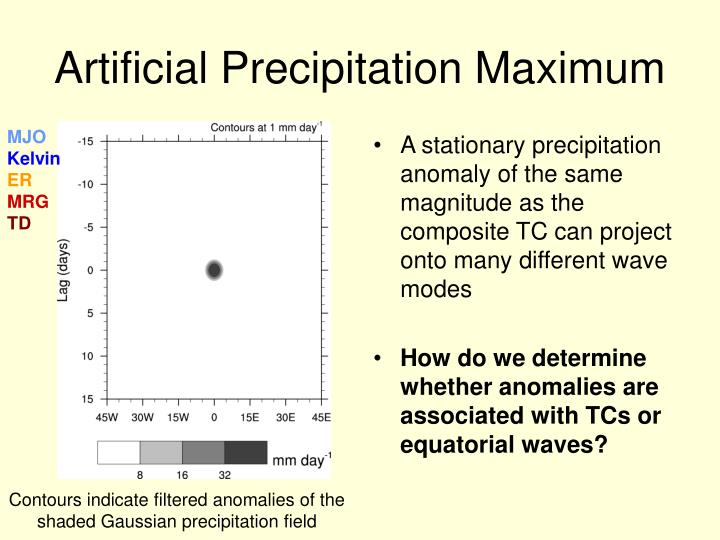 Artificial Precipitation Maximum