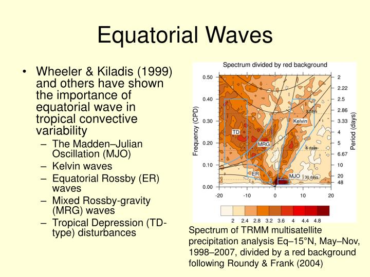 Equatorial waves