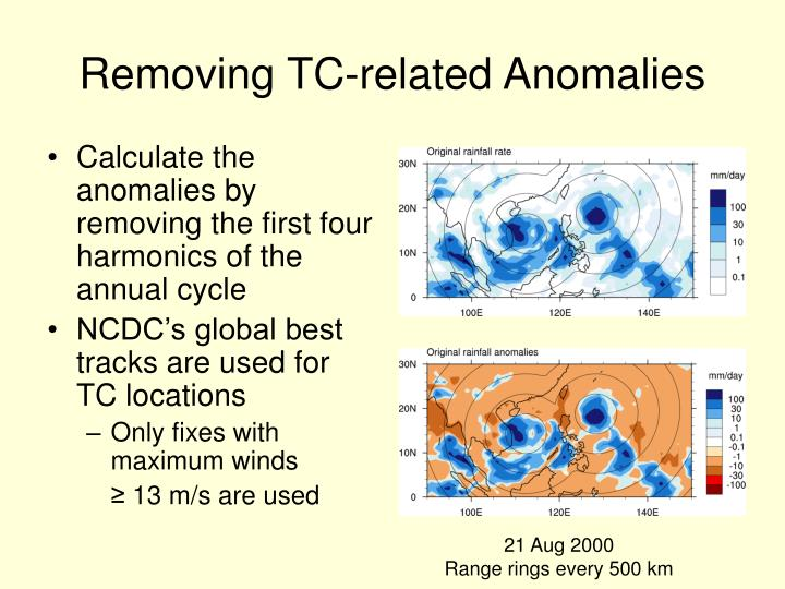 Removing TC-related Anomalies