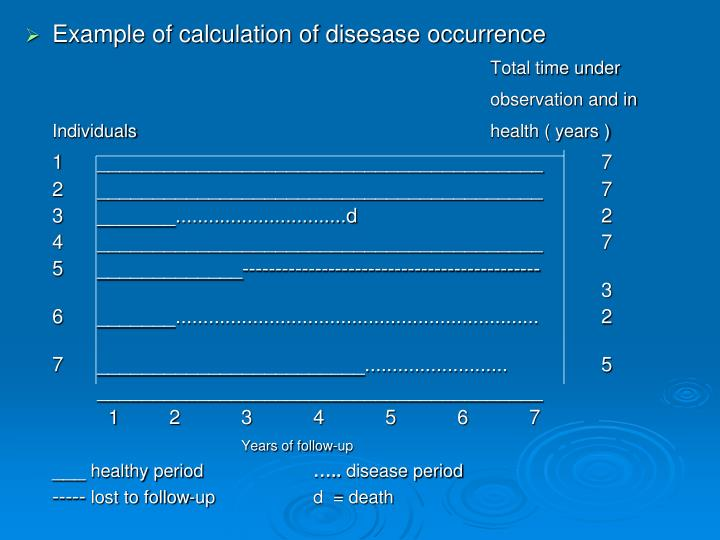 Example of calculation of disesase occurrence