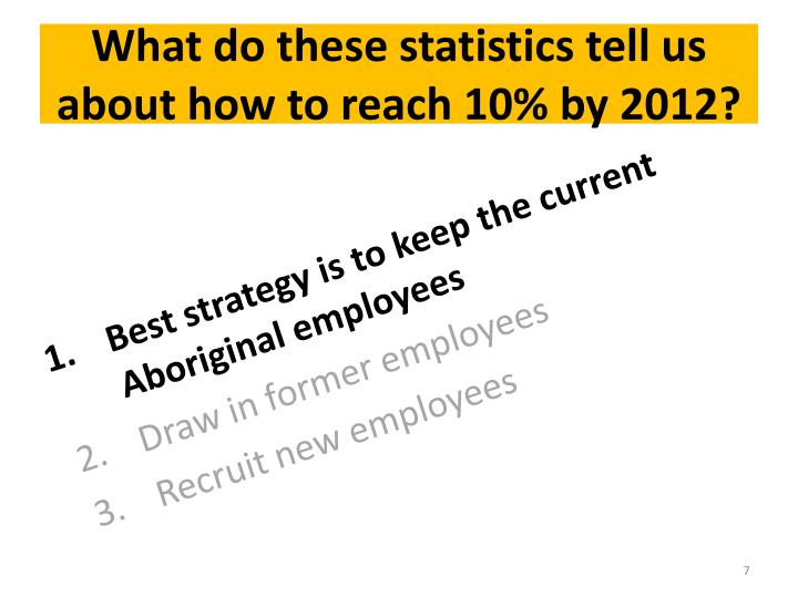 What do these statistics tell us about how to reach 10% by 2012?