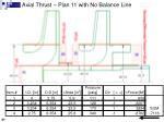 axial thrust plan 11 with no balance line1
