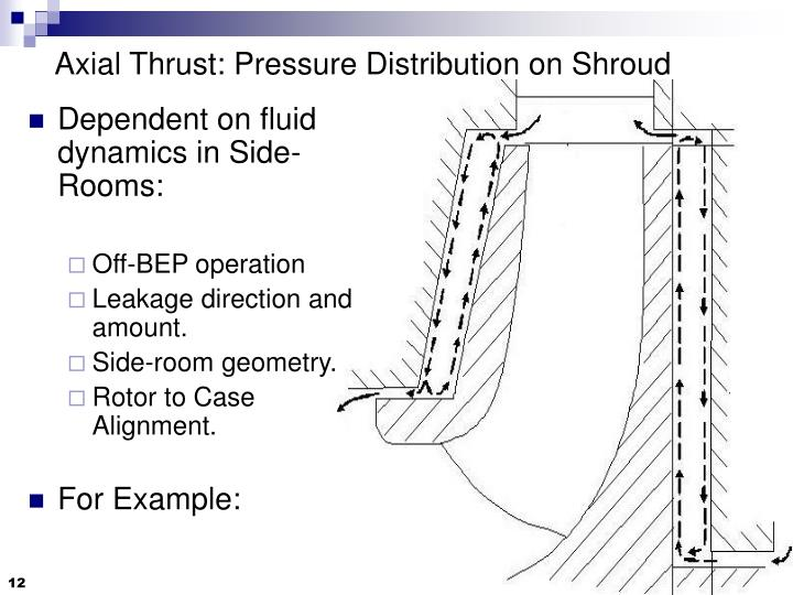 Axial Thrust: Pressure Distribution on Shroud