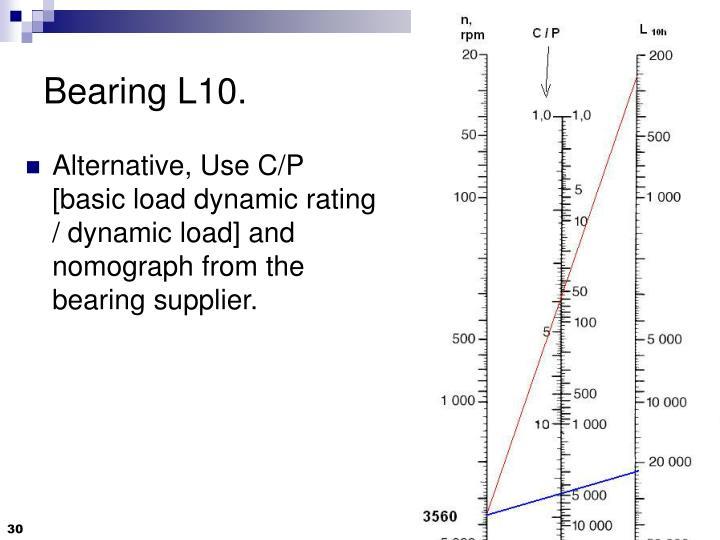 Bearing L10.