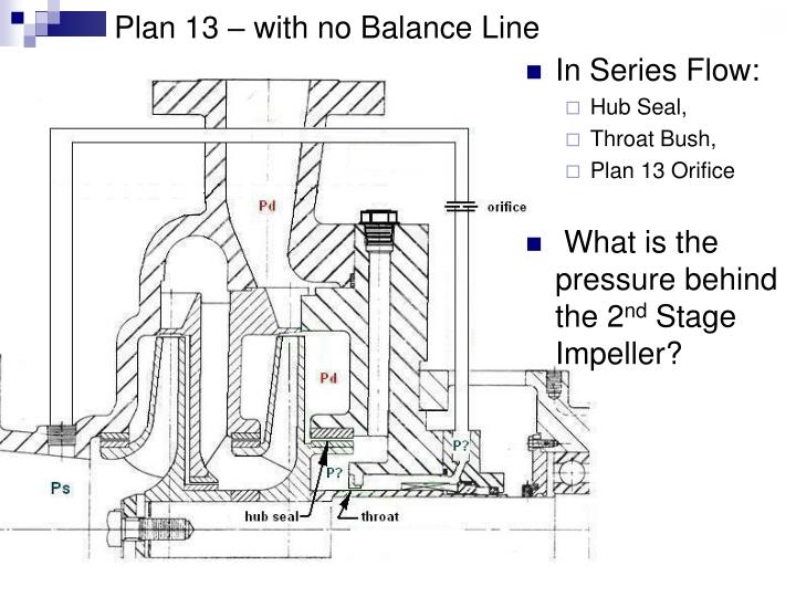 Plan 13 – with no Balance Line