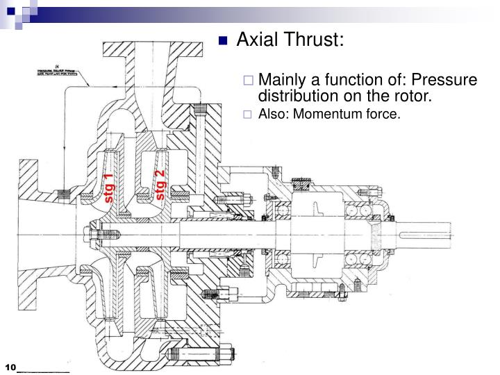 Axial Thrust: