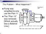 the problem what happened1