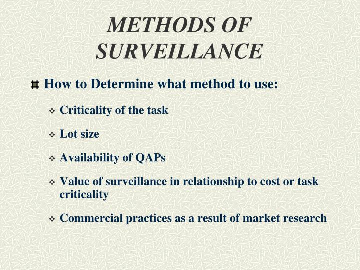 METHODS OF SURVEILLANCE