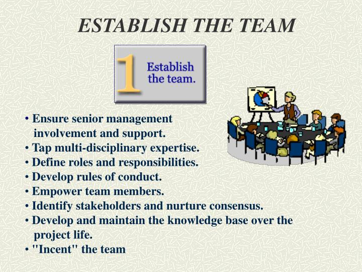 ESTABLISH THE TEAM
