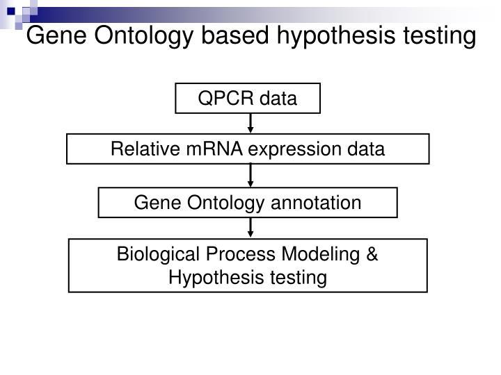 Gene Ontology based hypothesis testing